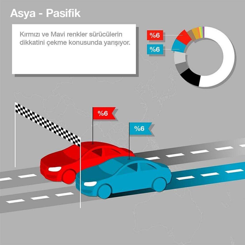 BASF, 2018 otomotiv renklerinin dağılımını analiz etti 1550675072  BASF 1 1024x1024