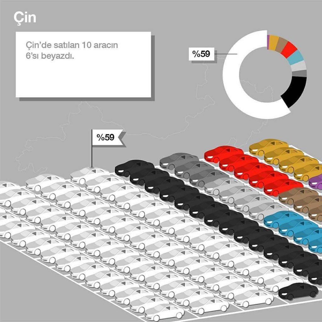 BASF, 2018 otomotiv renklerinin dağılımını analiz etti 1550675073  BASF 2 1024x1024
